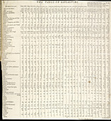 Early demography research,1662
