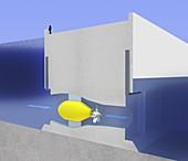 Tidal barrage power,diagram
