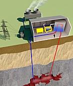 Geothermal power,diagram