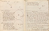 Caroline Herschel comet discovery,1797