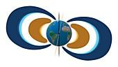 Earth's radiation belts,illustration