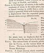 Geological fault,diagram,1830