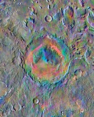 Gale Crater,Mars,satellite image