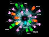 Subatomic Particles ,illustration