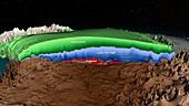 Greenland Ice Sheet stratigraphy