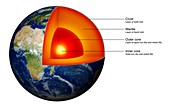 Structure of the Earth,illustration