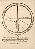 Navigational quadrant,16th century