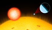 Sun compared to small stars