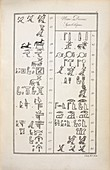 Hieroglyphics research,1824