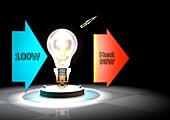 Incandescent light bulb efficiency
