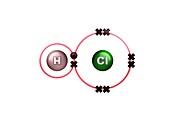 Polar bond in hydrogen chloride molecule