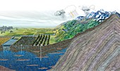 Fresh water sources,illustration