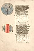Cosmographic poem,15th century
