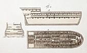 1805 Plan slave ships showing human cargo