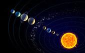 The solar system,illustration