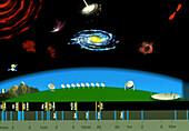 Astronomy and the radio spectrum