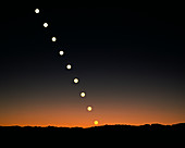Sunset,time-lapse image