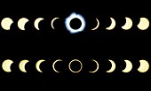 Composite time-lapse images of solar eclipses