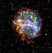 Supernova remnant G292.0+1.8,X-ray image
