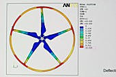 Rooftop wind energy system analysis