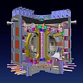 Fusion research,tokamak device