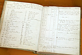Meteorological archive
