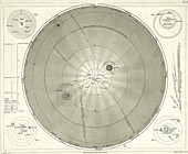Historical cosmologies
