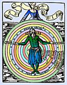 16th-century astronomy