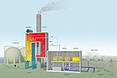 Gas-fired power station,diagram
