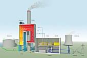 Oil-fired power station,diagram