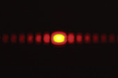 Diffraction on a Slit,1 of 3