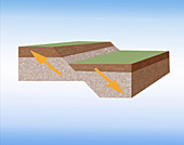 Normal Fault Created By Earthquake