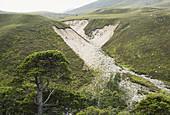 Erosion in Scotland
