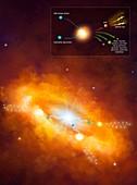 Gamma Rays Near Centre of the Milky Way