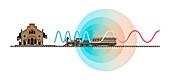 Doppler effect experiment,1845