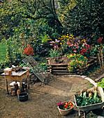 Kompostplatz
