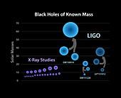 Observed black holes, illustration