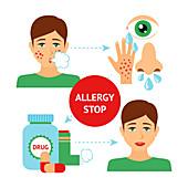 Allergy treatment, illustration