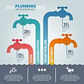 Plumbing, illustration