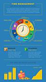 Time management, illustration