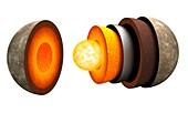Internal structure of Mercury, illustration
