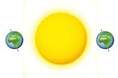 Earth's seasons, illustration