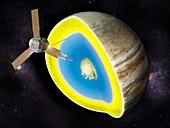 Juno spacecraft and Jupiter's interior, illustration