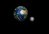 Earth-Moon comparison, illustration
