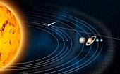 Solar System planets and orbits, illustration