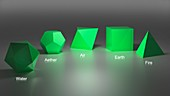 Illustration of the five Platonic solids