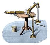 Kirchhoff-Bunsen spectroscope, 19th century