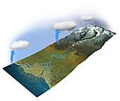 River system, illustration