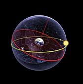 Celestial sphere, illustration