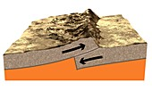 Convergent tectonic plate boundary, illustration